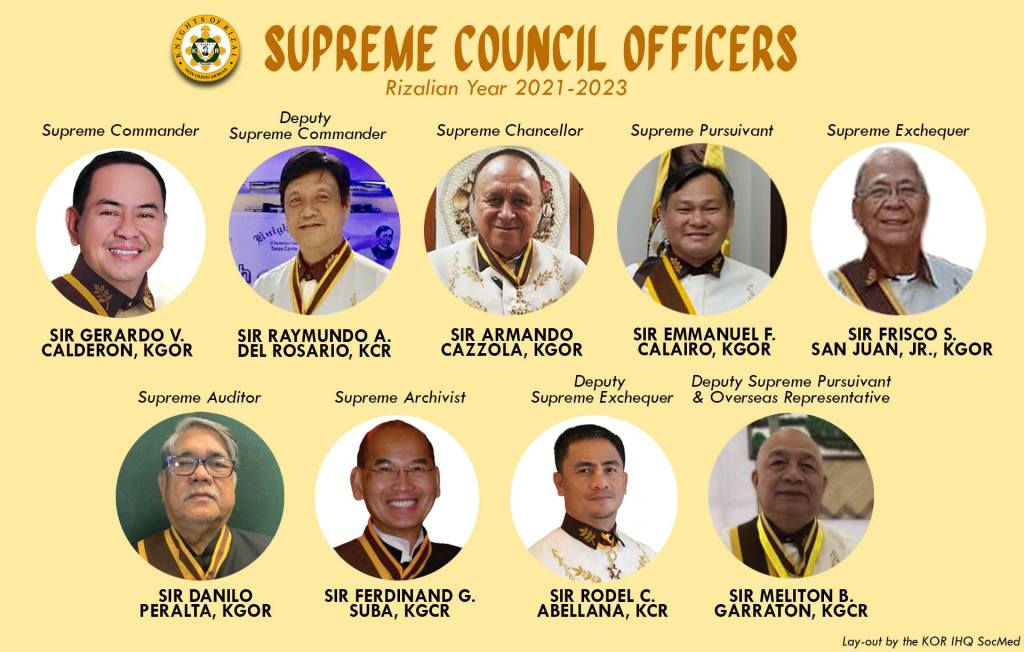 Newly elected Supreme Council for the Rizalian year2021-2023